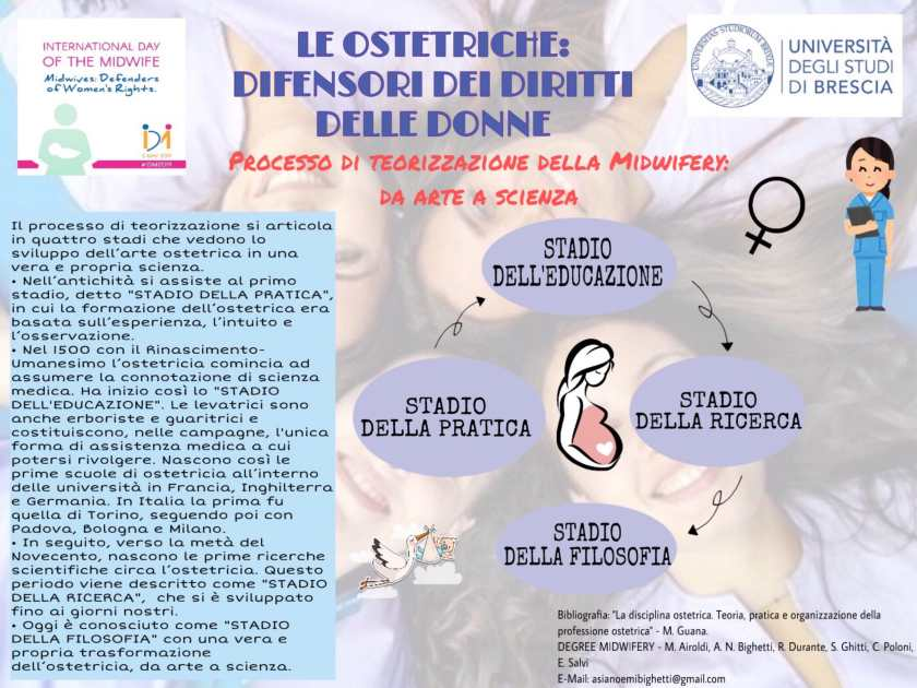 Poster: Processo di Teorizzazione della Midwifery: da arte a scienza . Theorization process of the Midwifery: from art to science (Italian)