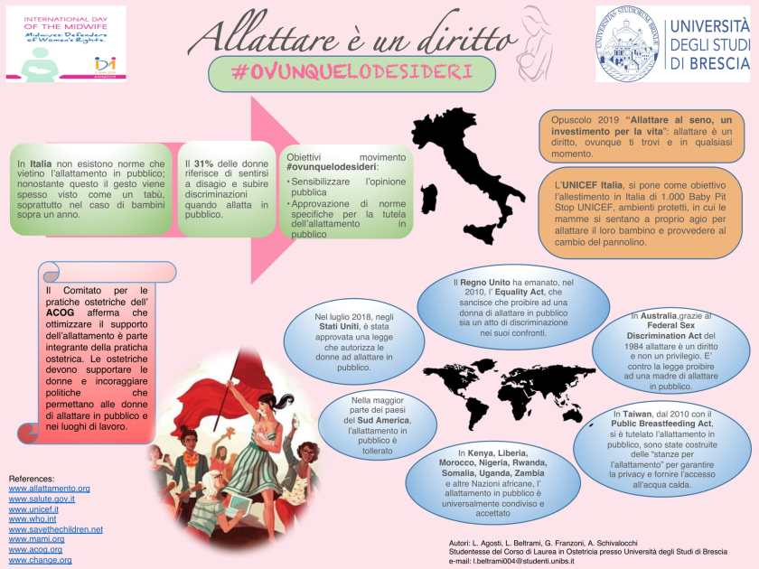 Breastfeeding is a right #ovunquelodesideri (Italian)