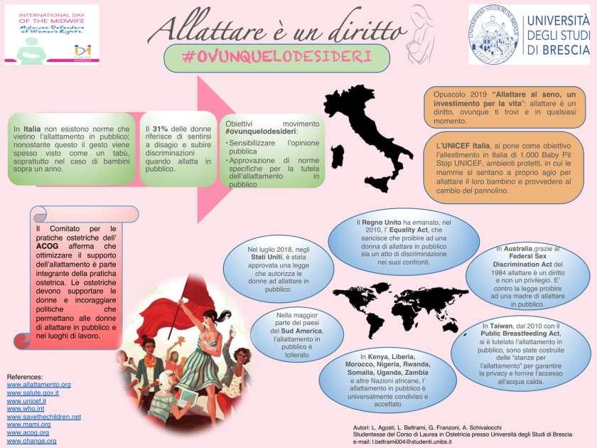 Breastfeeding is a right #ovunquelodesideri (Italian)