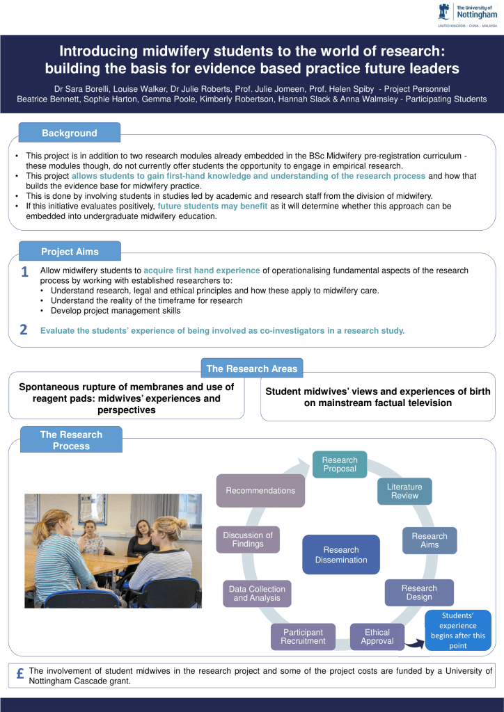 Poster: Introducing midwifery students to the world of research: Building the basis for evidence based practice future leaders