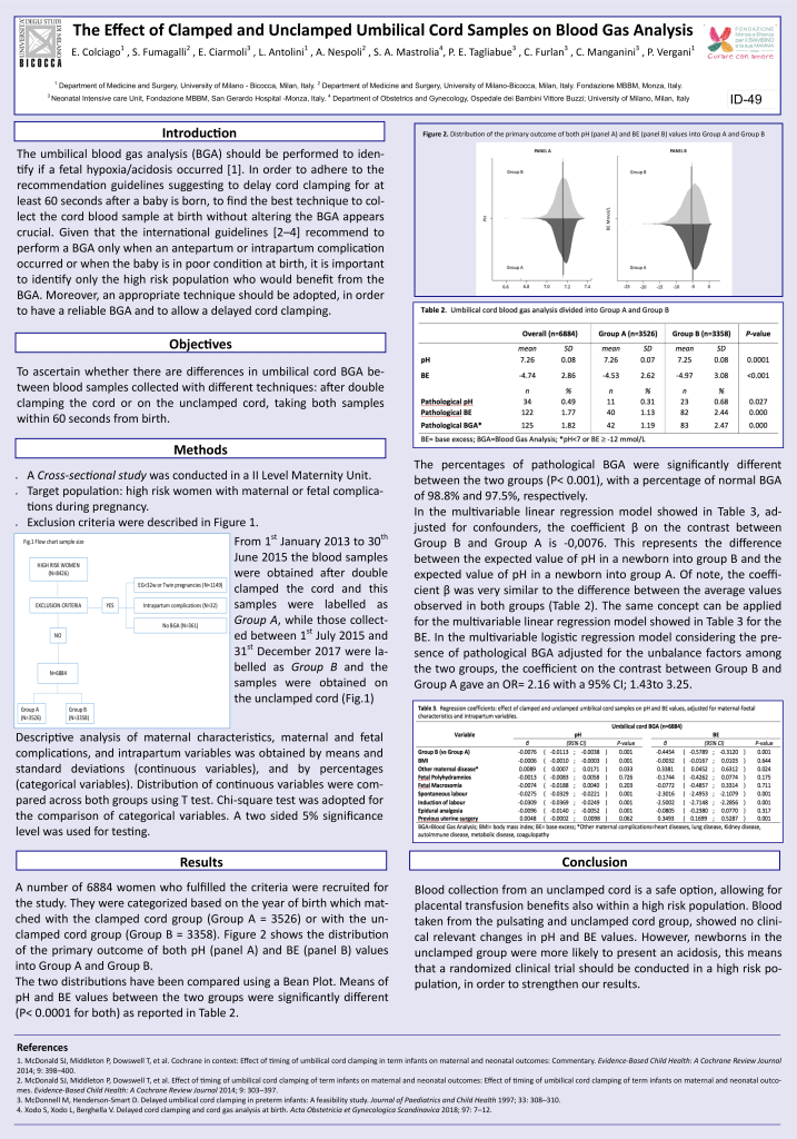Poster: The effect of clamped and unclamped cord samples on blood gas analysis