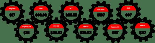 Profit Enigma Funnel