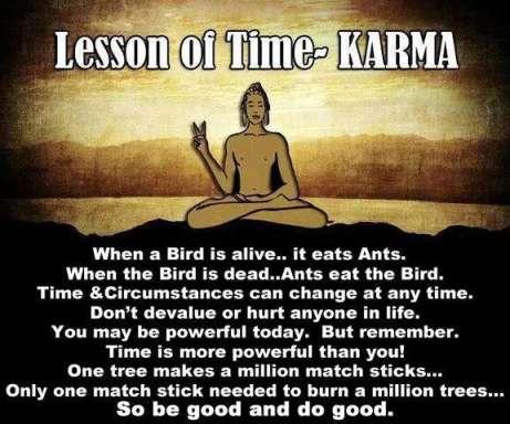 Karma Theory