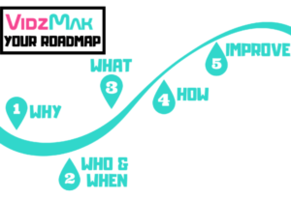 YOUR INSTAGRAM ROADMAP
