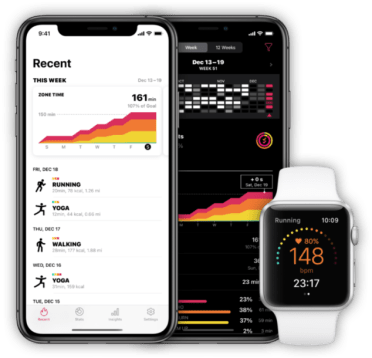 zones for training: best health & fitness apps for iOS  in 2021