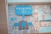 4 Primark Decoration