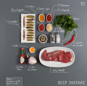 Figlmüller kochbuch beef tartare