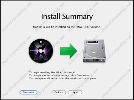 MAC-OSX-14: Install Summary