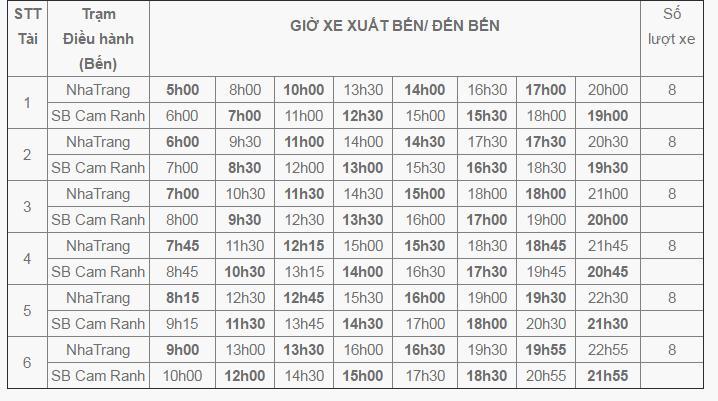 Расписание автобуса 18 из Нячанга в Аэропорт Камрань