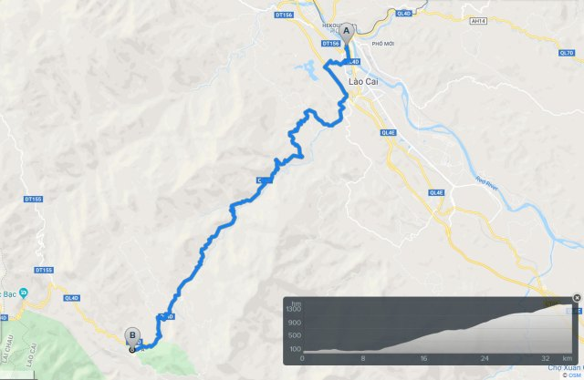Cycle Lao Cai to Sapa