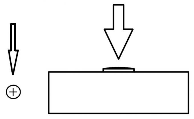 Tuỳ chỉnh Căng thẳng Compression Load Cell Trọng lượng 5kg