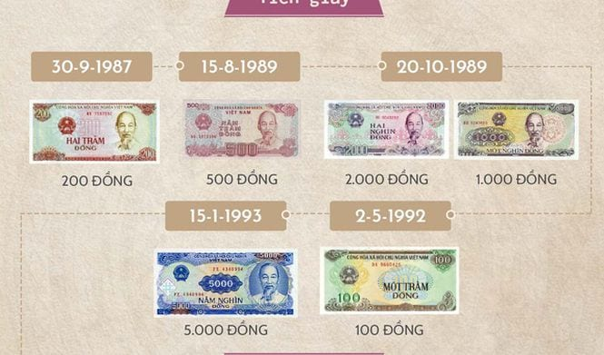 Small change or candy? Debates spark as Vietnam's long lost
