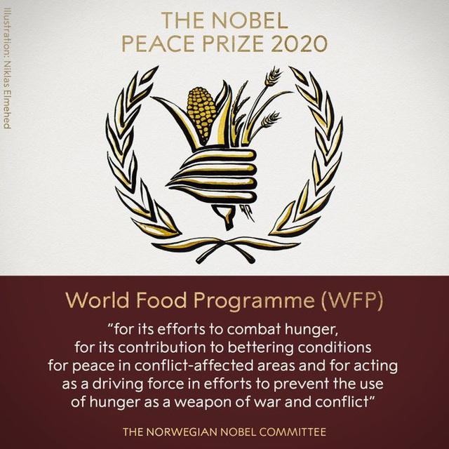Nobel Hòa Bình 2020
