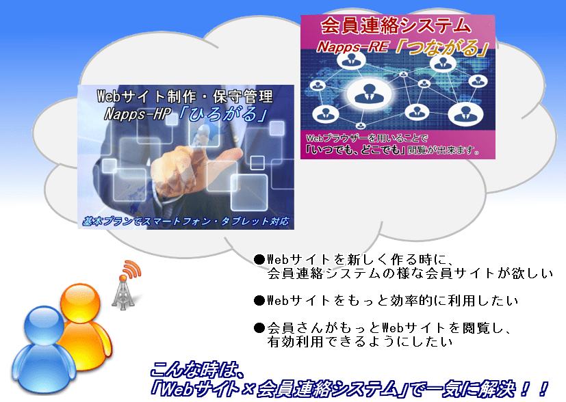 Webサイト×会員連絡システム
