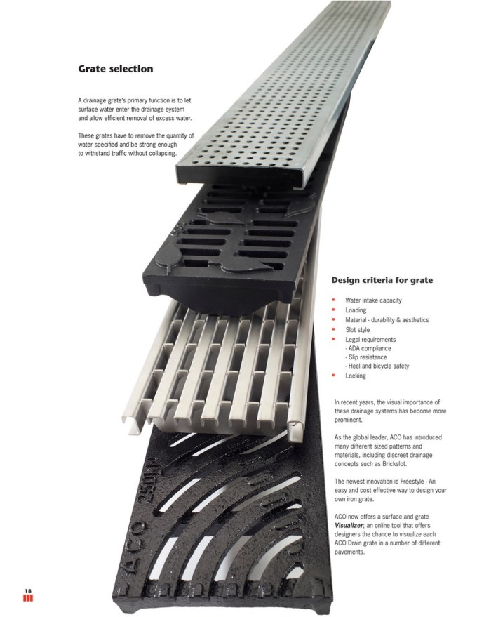 Aco Polymer Products Inc Aco Drain Technical Handbook Product Catalog Page 18 19 Created With Publitas Com