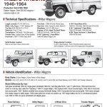2020 Kaiser Willys Jeep Parts Catalog Page 38 39