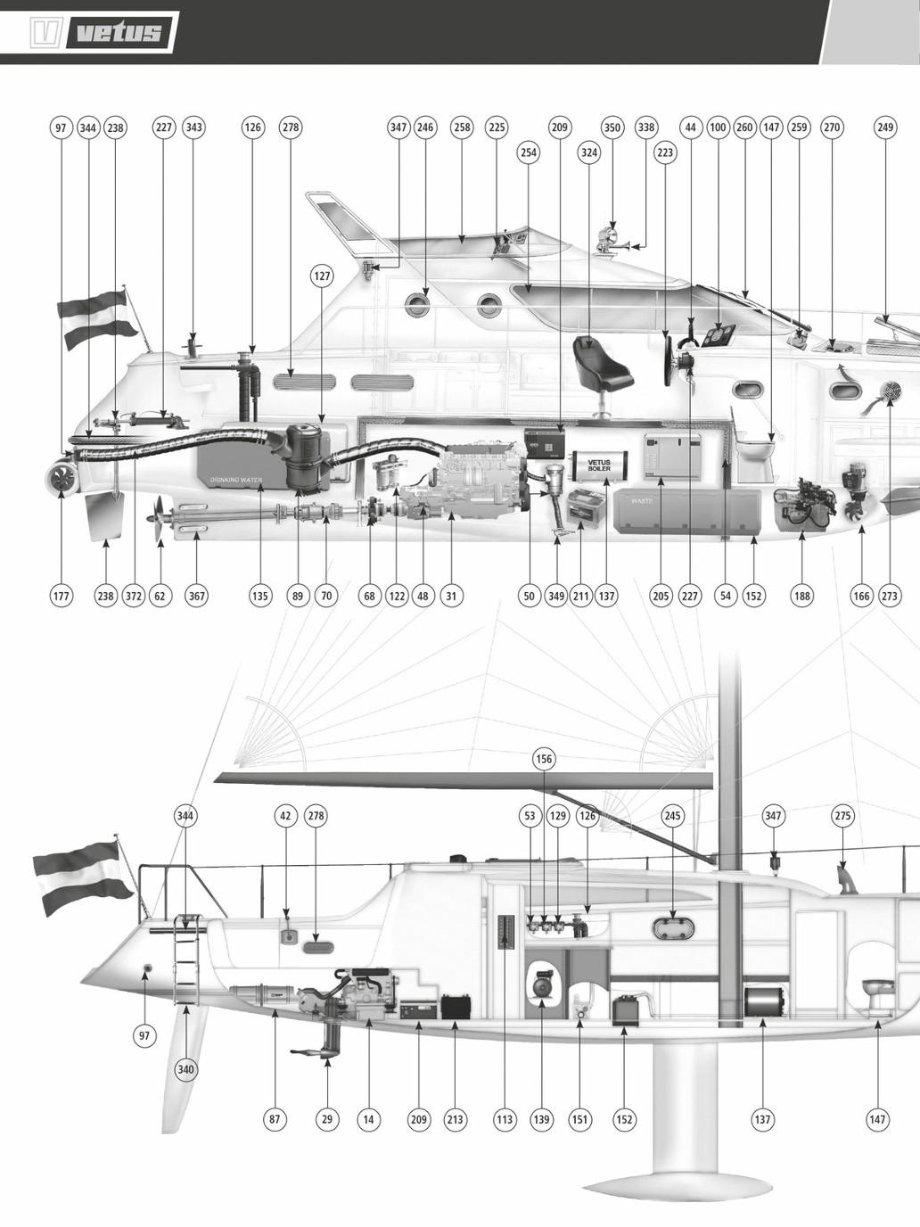 hight resolution of vetus wiper motor wiring diagram wiring library gm wiper motor wiring vetus pricelist 2018 ireland page