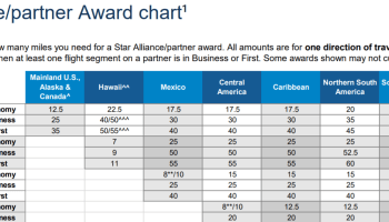 American Airlines Premium Economy Awards Award Charts And Saver