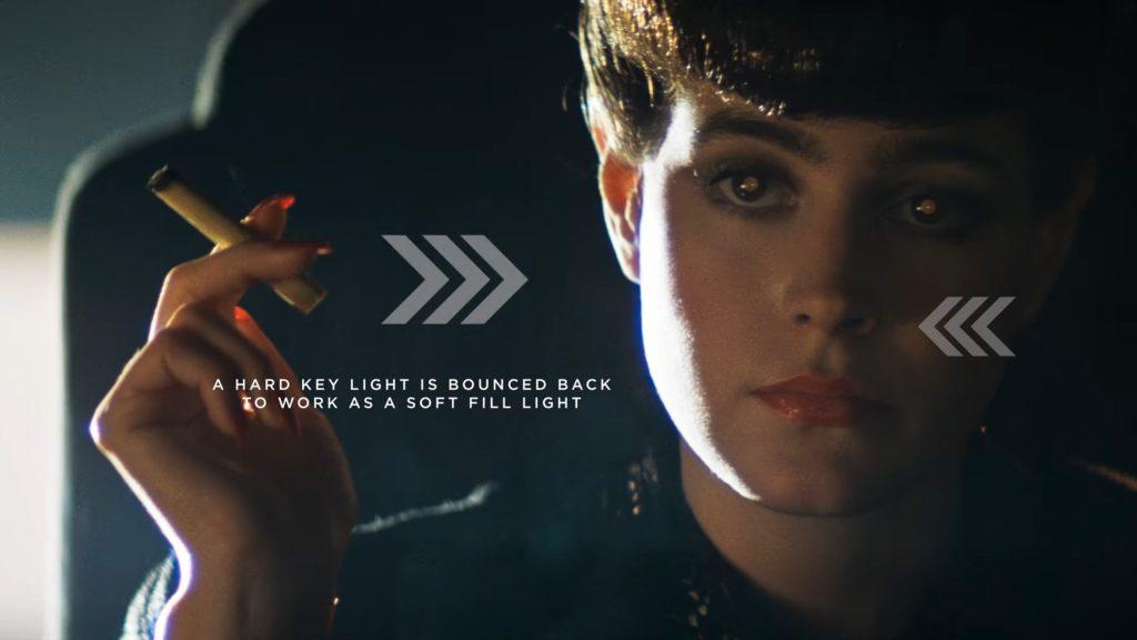 Cinematic Lighting Explained | Media Division