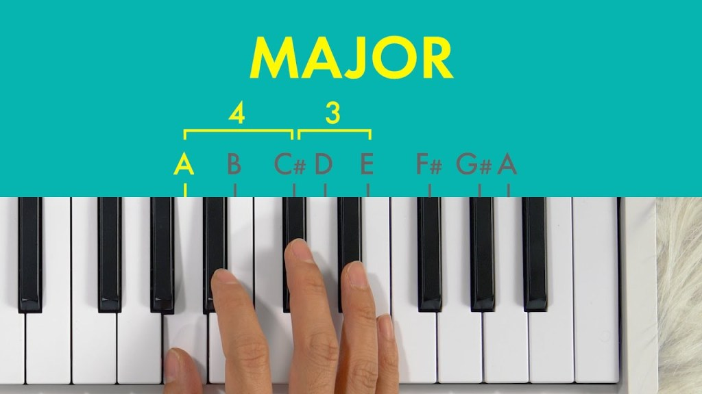 Music Theory | Andrew Huang