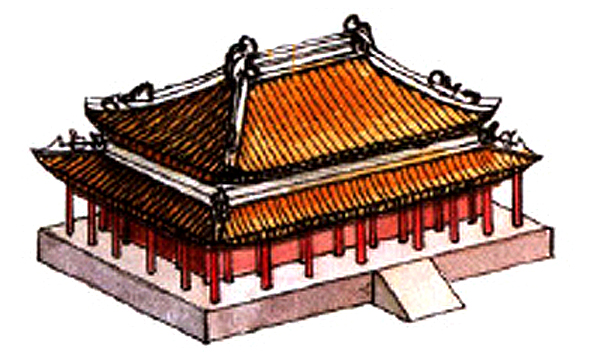 Traditional Chinese double-layered hip roof