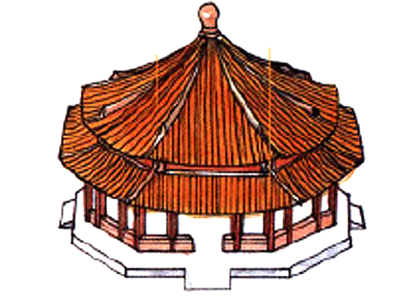 A traditional Chinese roof with 8 facades