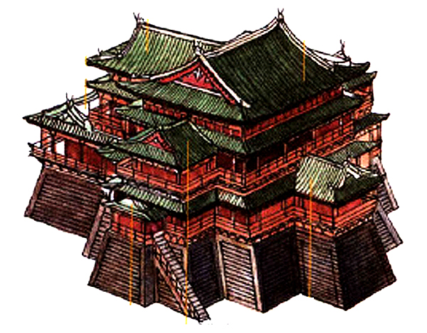 Roof of the ancient Tengwang Terrace Building