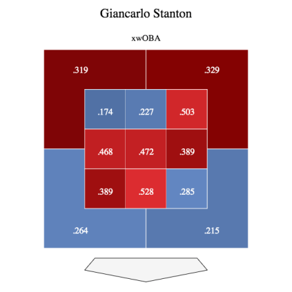 Giancarlo Stanton looks poised for a breakout in the ALCS ...