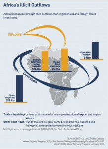 underpricing trade deals