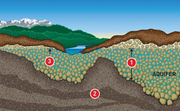 aquifer 1 14win_ogallala_b_600