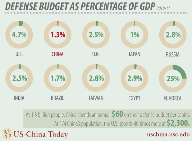 (Image by US-China Today)