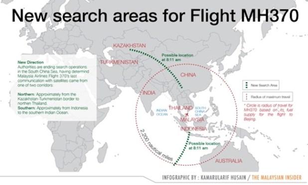 (Courtesy The Malaysian Insider)
