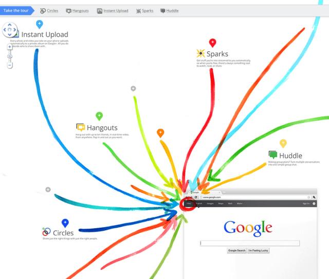 google-plus-start