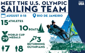 Sailing_Infographic