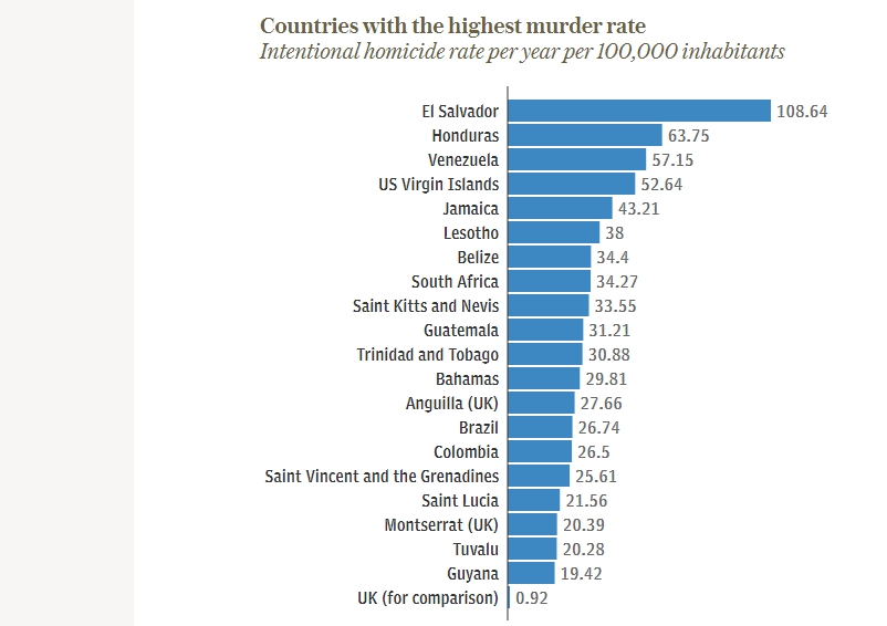 Crime Rate Us Virgin Islands