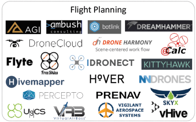 "Drone Industry Insights Lists Vigilant Aerospace as a Company that will ""Disrupt"" in 2018"