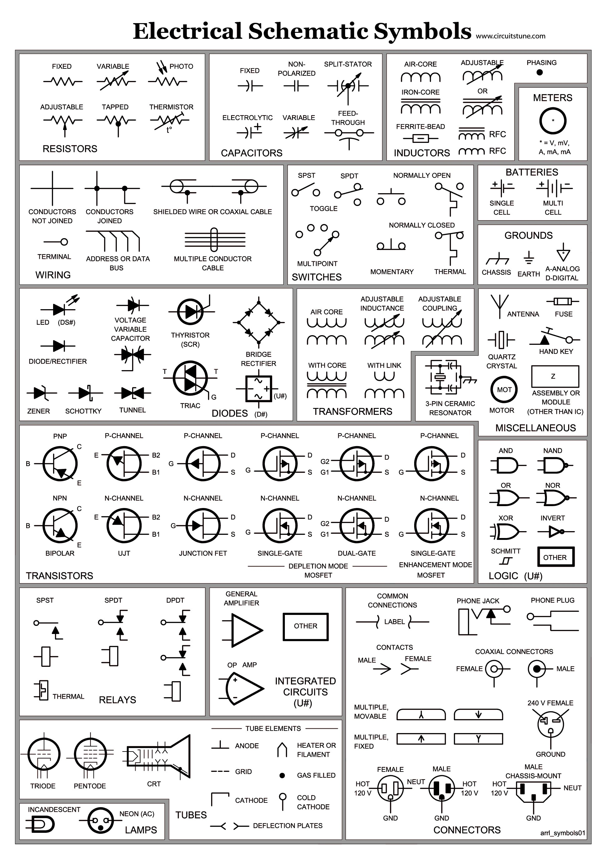 hight resolution of circuit schematic symbols