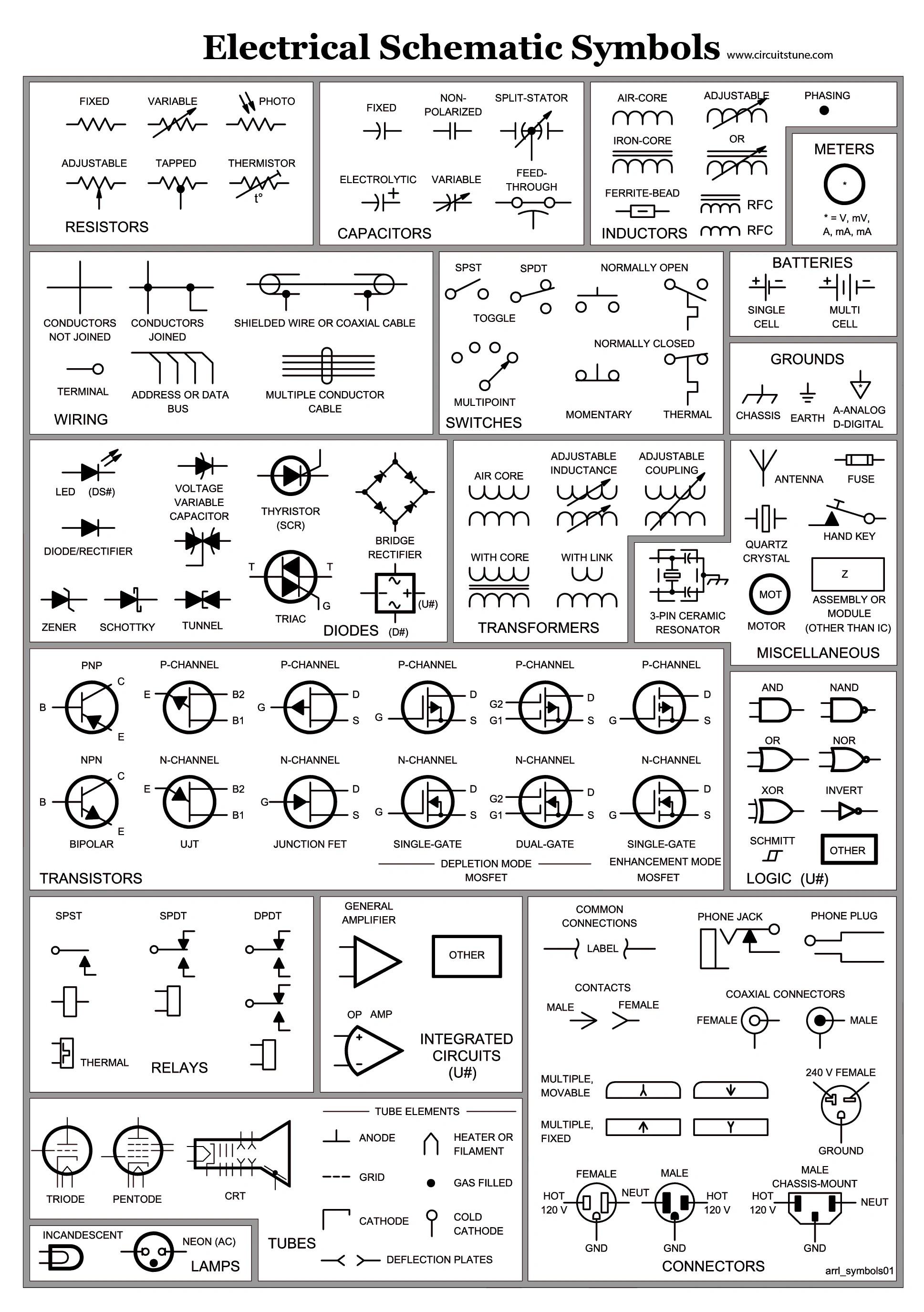 Circuit schematic symbols | BMET Wiki | FANDOM powered by