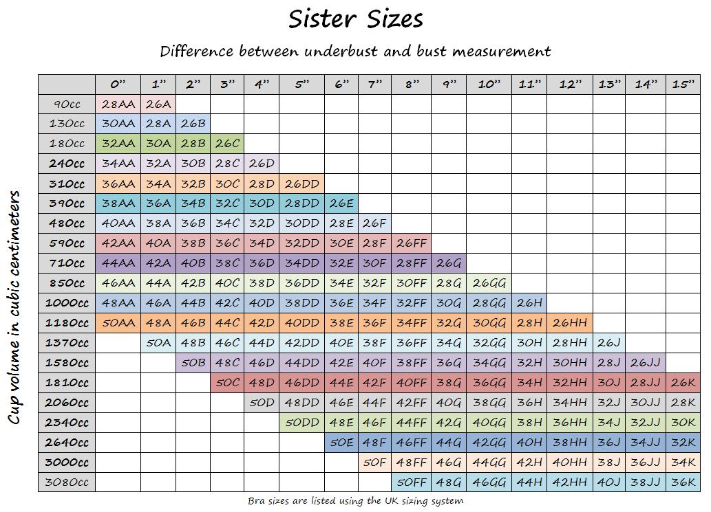 Sister size also bustyresources wiki fandom powered by wikia rh bustyresourcesa