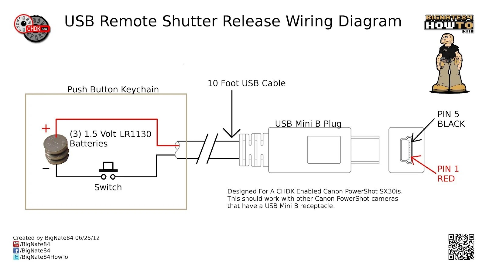 Image  0001 USB Remote Shutter Wiring Diagram 1jpeg