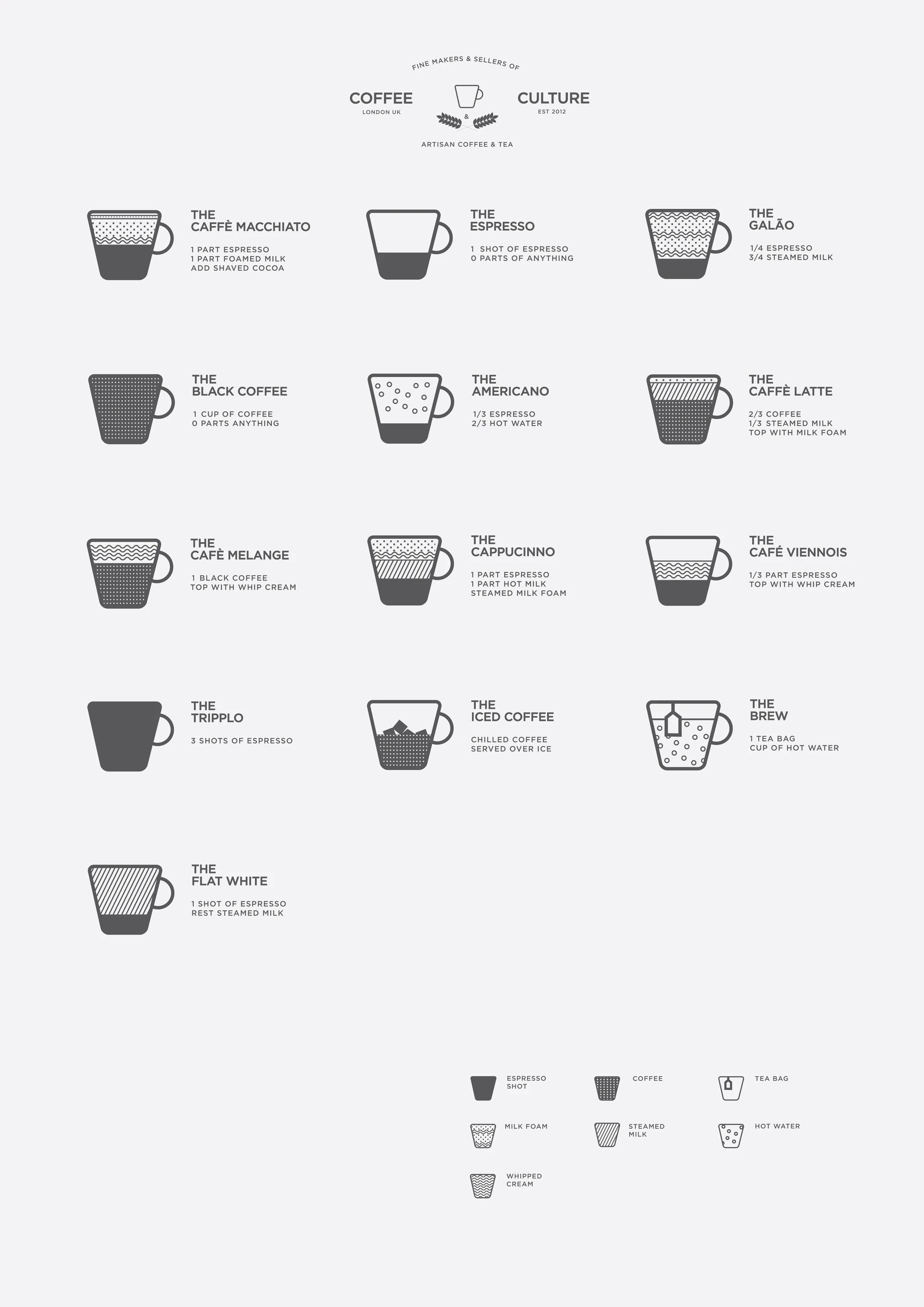 also list of coffee drinks the wiki fandom powered by wikia rh coffeea