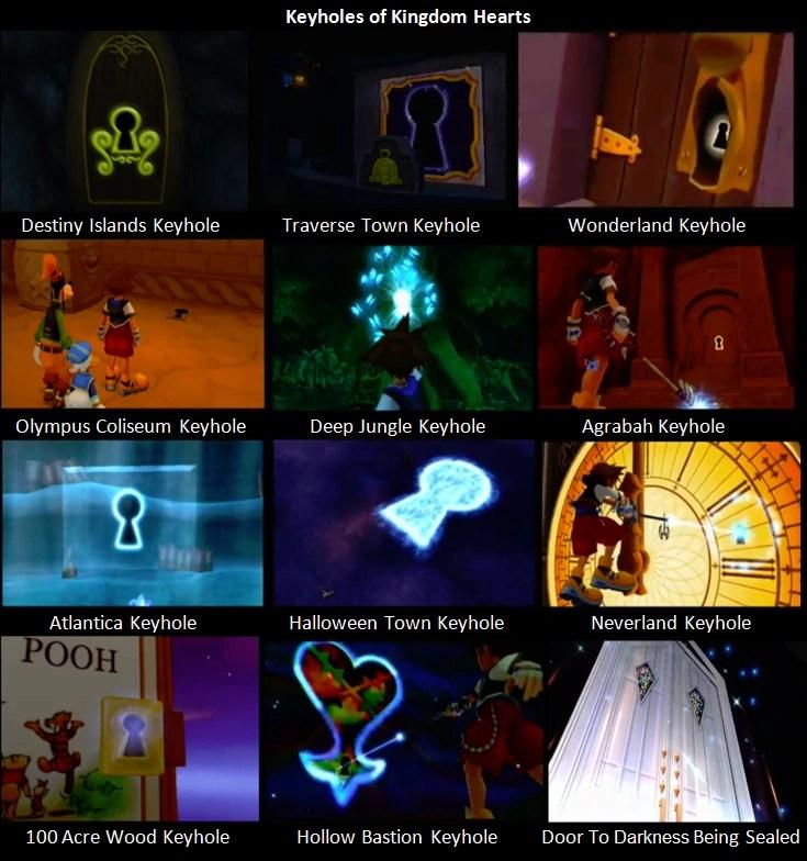Universe Of Kingdom Hearts Disney Wiki Fandom Powered