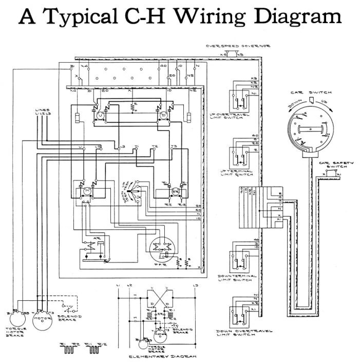 hoist push on control wiring wiring diagram schematic