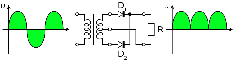 Twodiode Fullwave Singlephase Rectifiers