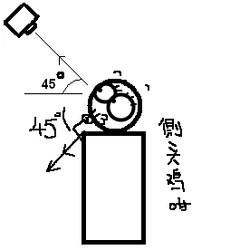 港女 | 香港網絡大典 | FANDOM powered by Wikia