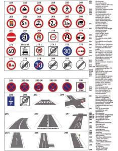Nc road signs chart also people davidjoel rh