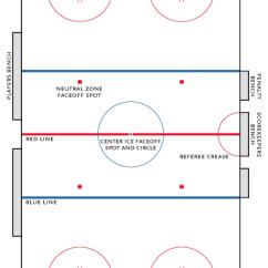 Hockey Player Diagram T Qua Mega 6 45 Rink Ice Wiki Fandom Powered By Wikia Hockeyrink