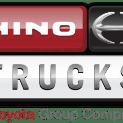 Hino Truck Wiring Diagrams Minn Kota Deckhand 40 Diagram Logopedia Fandom Powered By Wikia