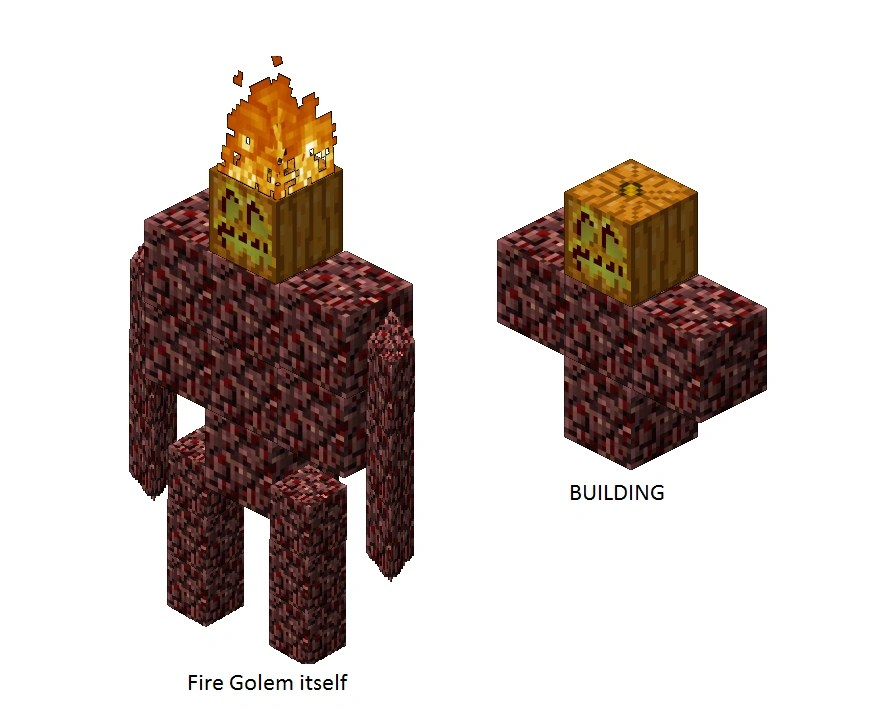 Fire Golem Minecraft Fanfictions Wiki FANDOM Powered By Wikia