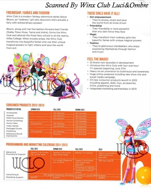 Winx Club Nick Jr : Nickelodeon, Fandom